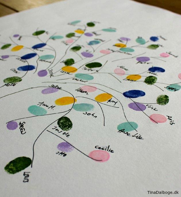 Fingeraftrykstræ fra alle gæster fra festen